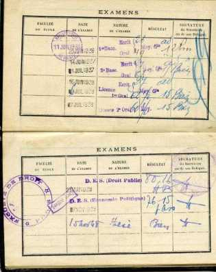 Examens du baccalauréat et de droit,1936-1945. Notes et appréciations.